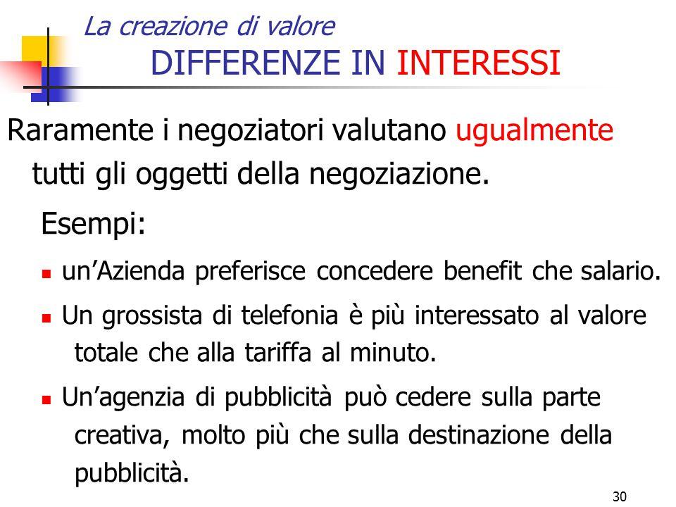 30 La creazione di valore DIFFERENZE IN INTERESSI Raramente i negoziatori valutano ugualmente tutti gli oggetti della negoziazione. Esempi: un'Azienda