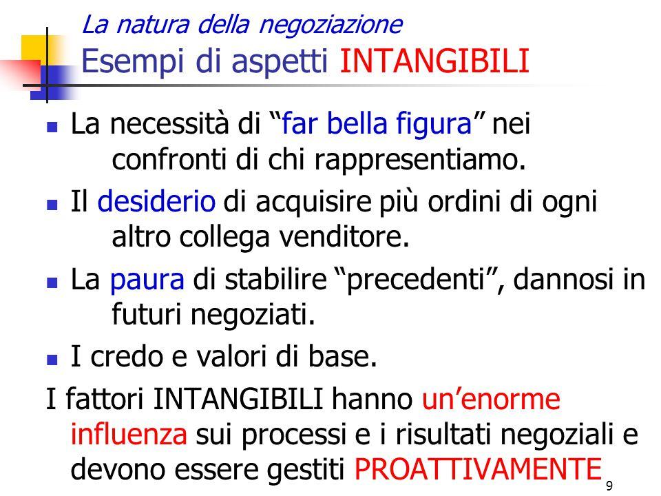 """9 La natura della negoziazione Esempi di aspetti INTANGIBILI La necessità di """"far bella figura"""" nei confronti di chi rappresentiamo. Il desiderio di a"""