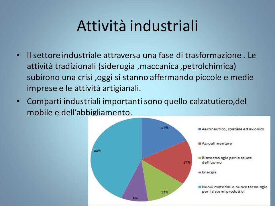 Attività industriali Il settore industriale attraversa una fase di trasformazione. Le attività tradizionali (siderugia,maccanica,petrolchimica) subiro