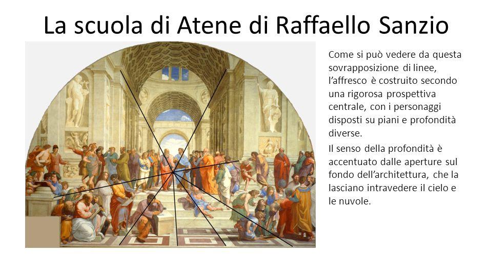 La scuola di Atene di Raffaello Sanzio Il punto di fuga dell'immagine (cioè il punto in cui convergono tutte le linee di profondità del quadro) è posto esattamente al centro dell'affresco, e sottolineare la centralità e l'importanza dei due filosofi che si trovano al centro di esso.