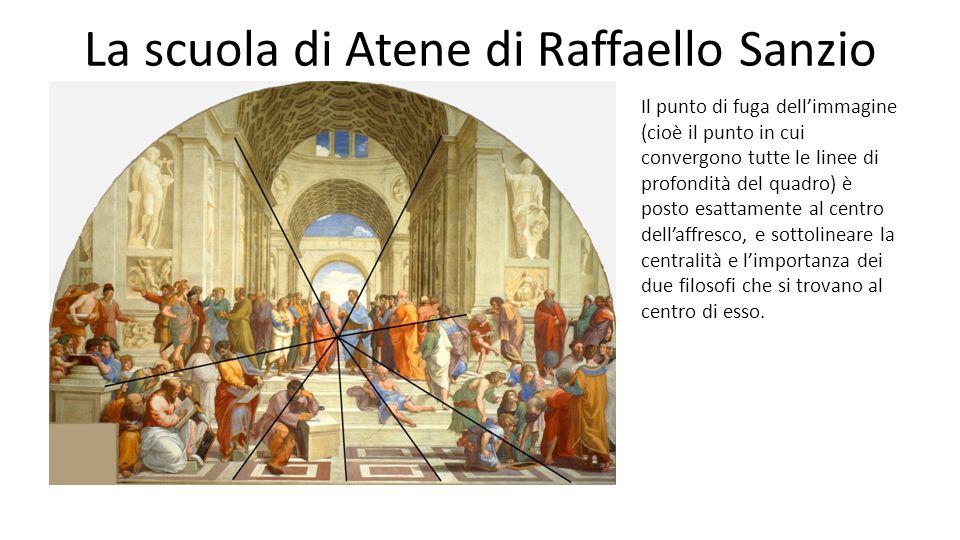 La scuola di Atene di Raffaello Sanzio Il punto di fuga dell'immagine (cioè il punto in cui convergono tutte le linee di profondità del quadro) è post