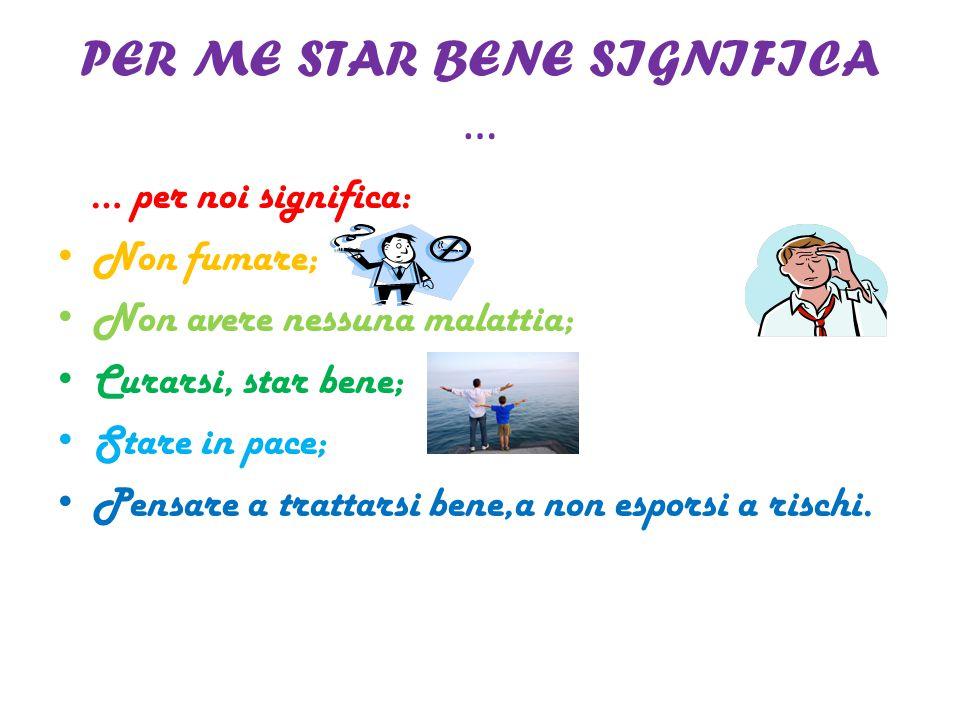 PER ME STAR BENE SIGNIFICA … … per noi significa: Non fumare; Non avere nessuna malattia; Curarsi, star bene; Stare in pace; Pensare a trattarsi bene,a non esporsi a rischi.