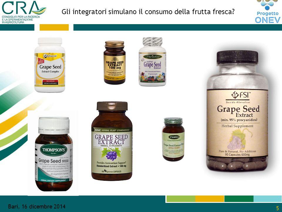 Bari, 16 dicembre 2014 5 Gli integratori simulano il consumo della frutta fresca?