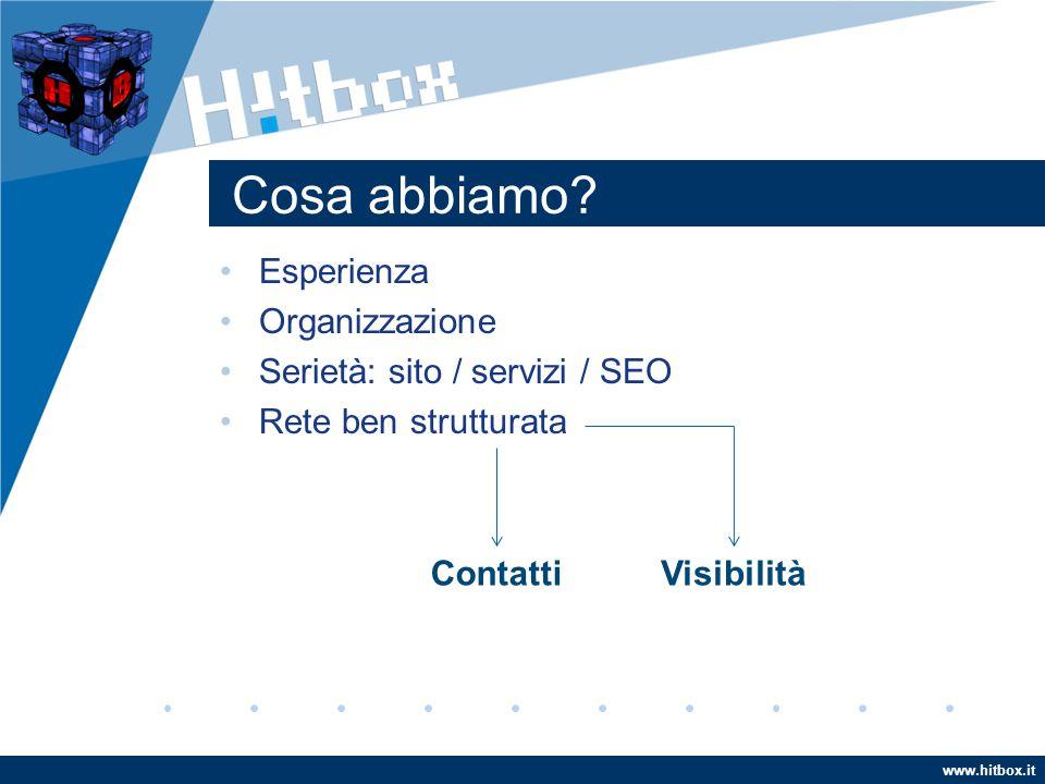 www.hitbox.it Cosa abbiamo.