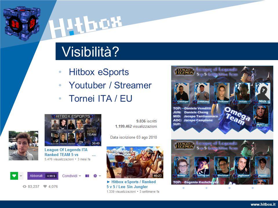 www.hitbox.it Visibilità Hitbox eSports Youtuber / Streamer Tornei ITA / EU