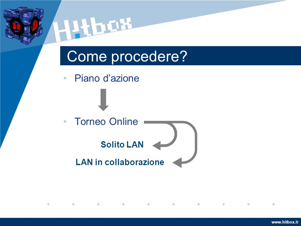 www.hitbox.it Come procedere Piano d'azione Torneo Online Solito LAN LAN in collaborazione
