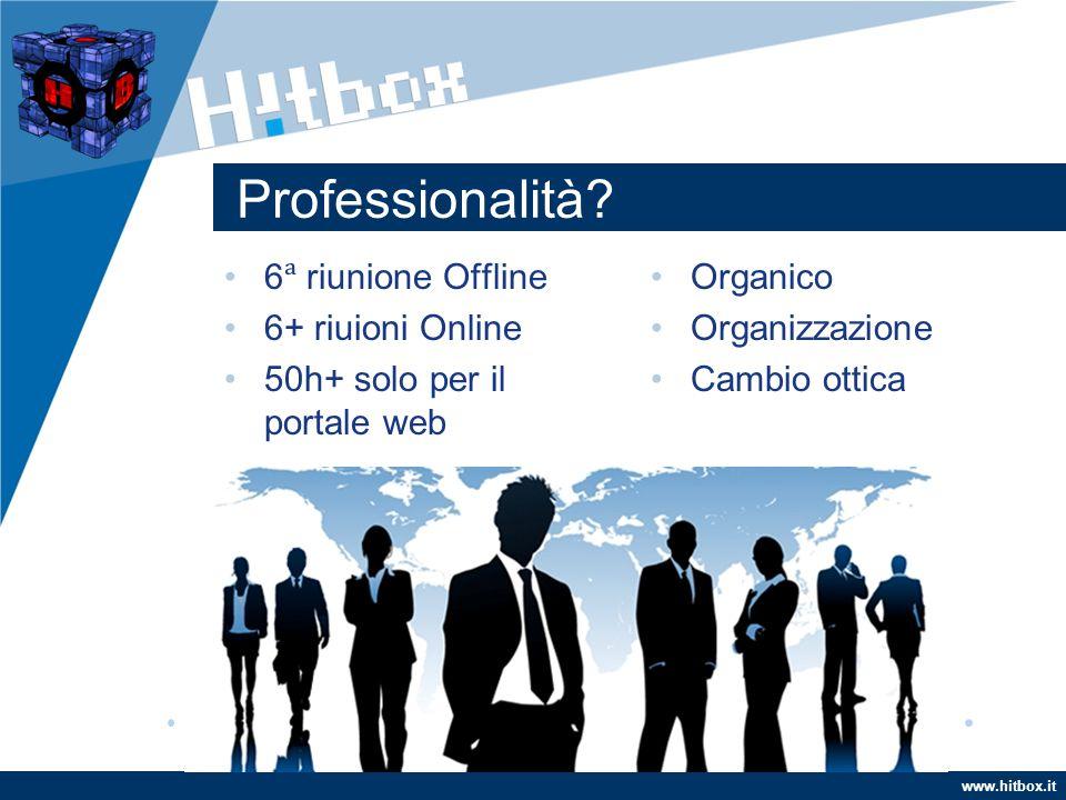 www.hitbox.it Cosa manca? Associazione RISOLVIBILE Altri Sponsor