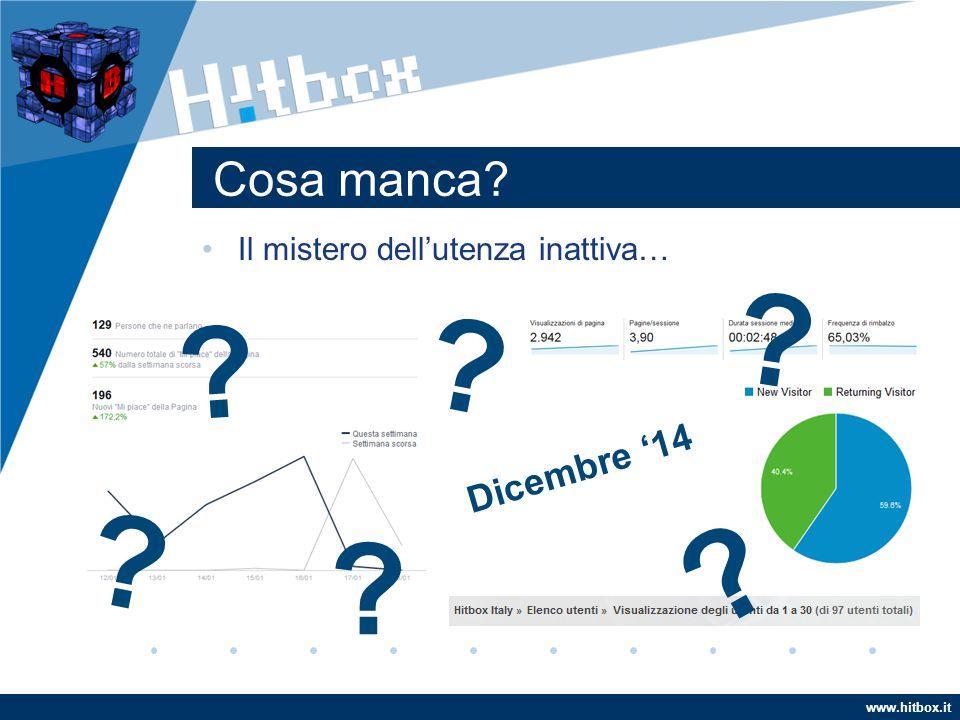 www.hitbox.it Cosa manca Il mistero dell'utenza inattiva… Dicembre '14