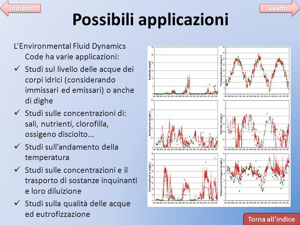 Possibili applicazioni L'Environmental Fluid Dynamics Code ha varie applicazioni: Studi sul livello delle acque dei corpi idrici (considerando immissa