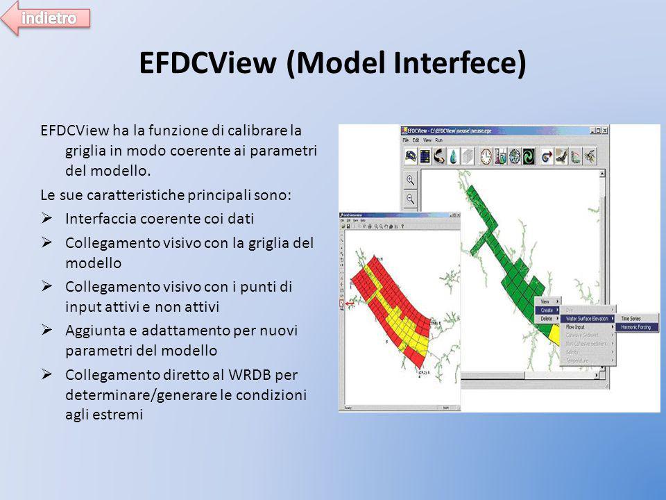 EFDCView (Model Interfece) EFDCView ha la funzione di calibrare la griglia in modo coerente ai parametri del modello. Le sue caratteristiche principal
