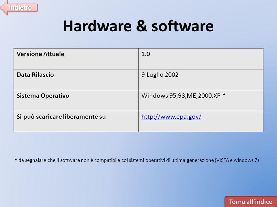 Hardware & software Versione Attuale1.0 Data Rilascio9 Luglio 2002 Sistema OperativoWindows 95,98,ME,2000,XP * Si può scaricare liberamente suhttp://www.epa.gov/ * da segnalare che il software non è compatibile coi sistemi operativi di ultima generazione (VISTA e windows 7) Torna all'indice
