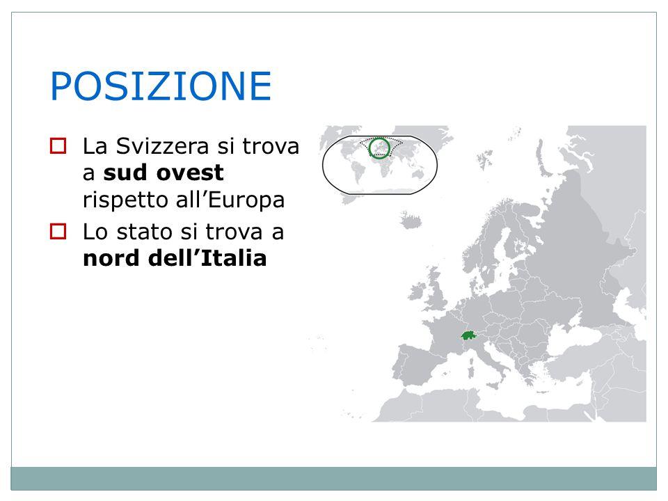 CONFINI La Svizzera confina:  A Nord con la Germania  A Est con l'Austria e con il Liechtenstein  A Sud con l'Italia  A Ovest con la Francia