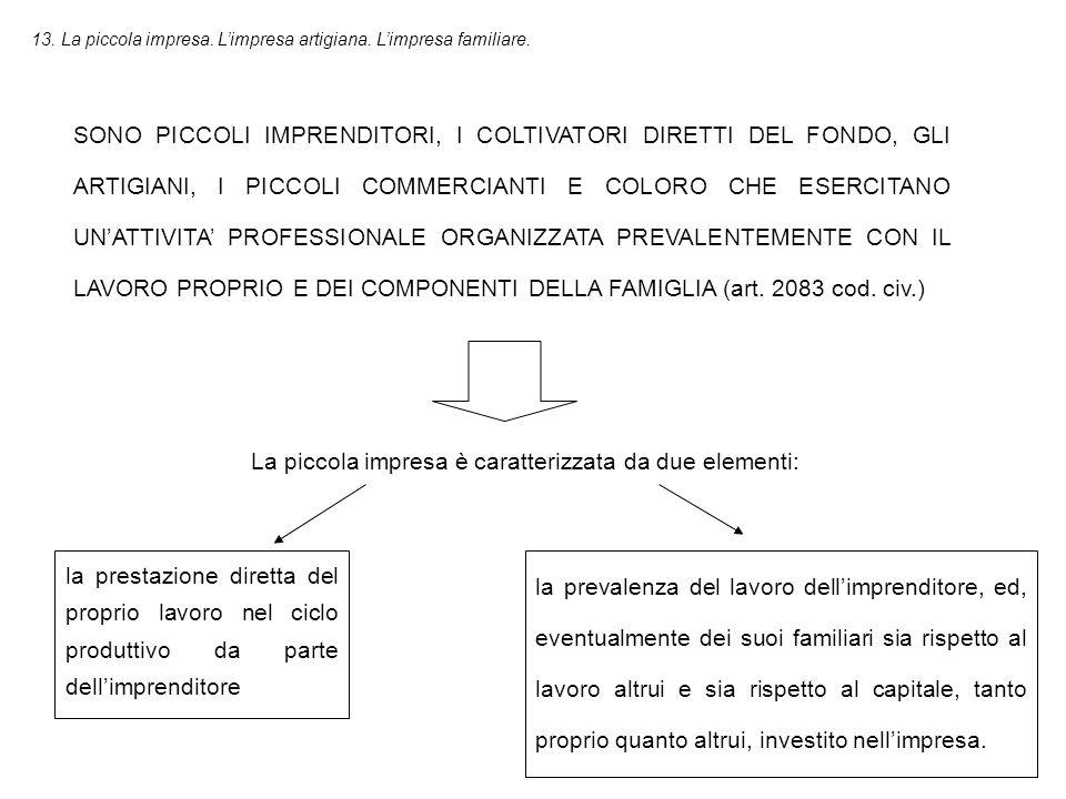 IL PICCOLO IMPRENDITORE E LA LEGGE FALLIMENTARE LA NUOVA DISPOSIZIONE FALLIMENTARE (ART.