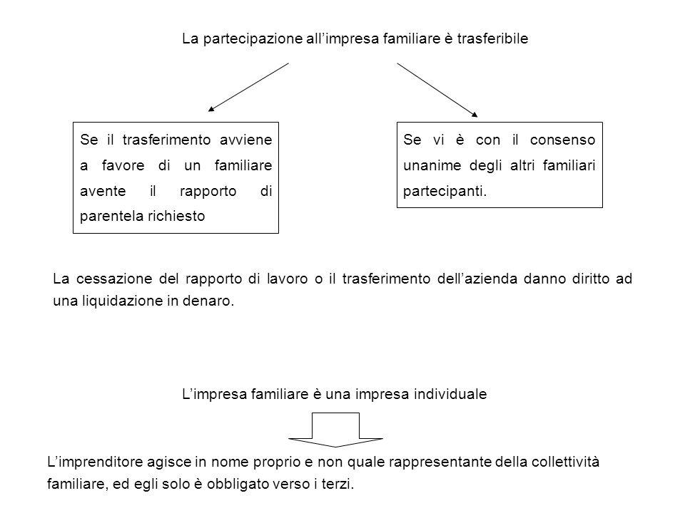 Diverso dalla impresa familiare è il concetto di azienda coniugale (art.