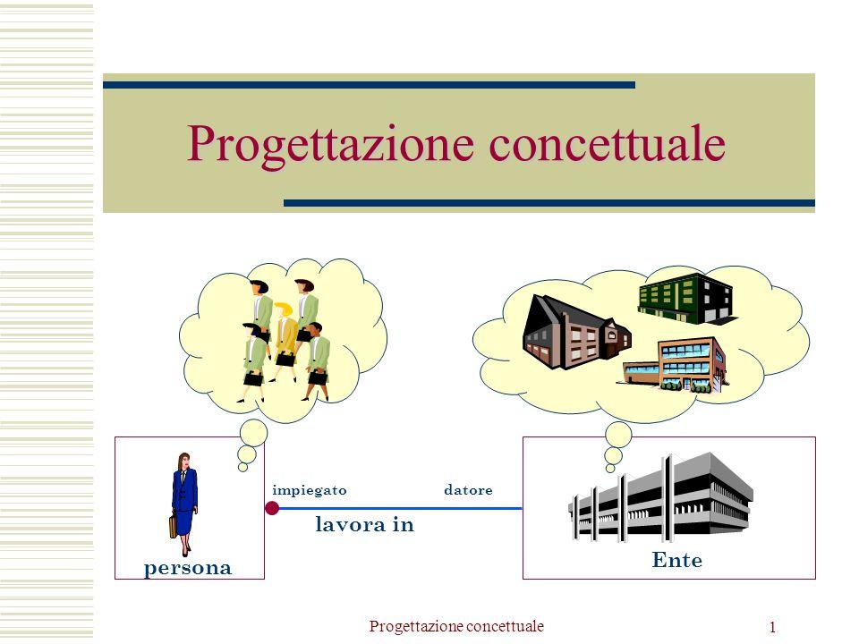 Progettazione concettuale 1 persona Ente lavora in impiegatodatore
