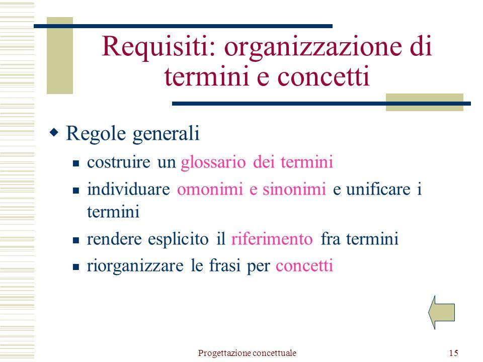 Progettazione concettuale15 Requisiti: organizzazione di termini e concetti  Regole generali costruire un glossario dei termini individuare omonimi e sinonimi e unificare i termini rendere esplicito il riferimento fra termini riorganizzare le frasi per concetti
