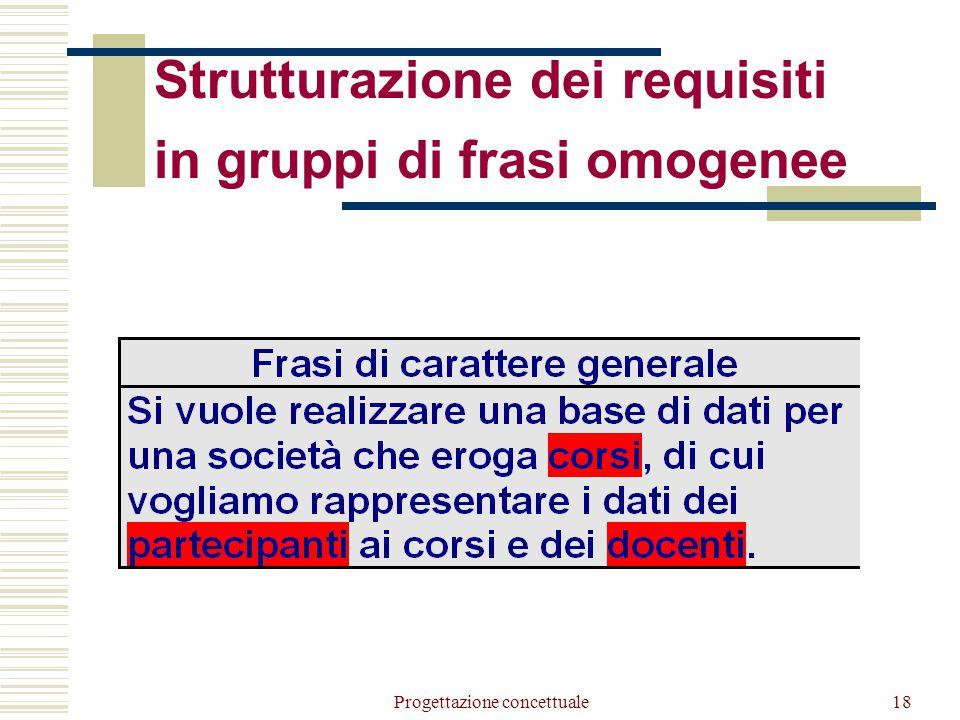 Progettazione concettuale18 Strutturazione dei requisiti in gruppi di frasi omogenee