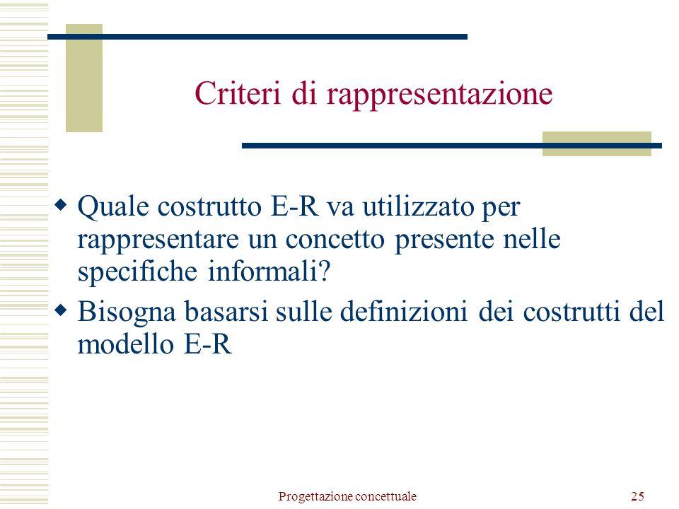 Progettazione concettuale25 Criteri di rappresentazione  Quale costrutto E-R va utilizzato per rappresentare un concetto presente nelle specifiche informali.