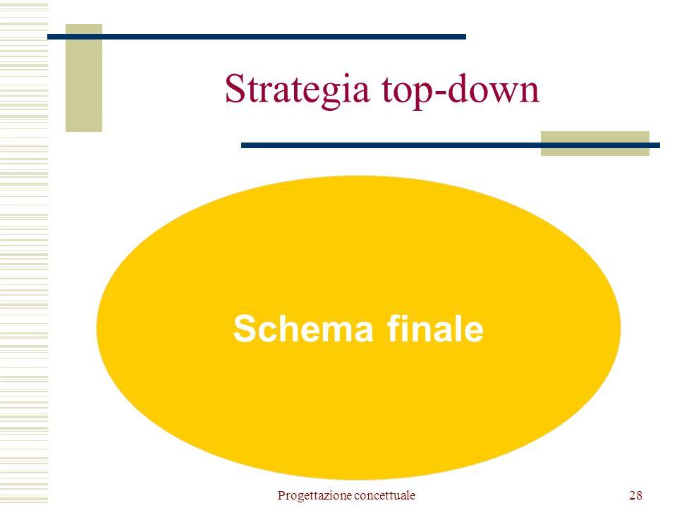 Progettazione concettuale28 Strategia top-down Specifiche Schema iniziale Schema intermedio Schema finale