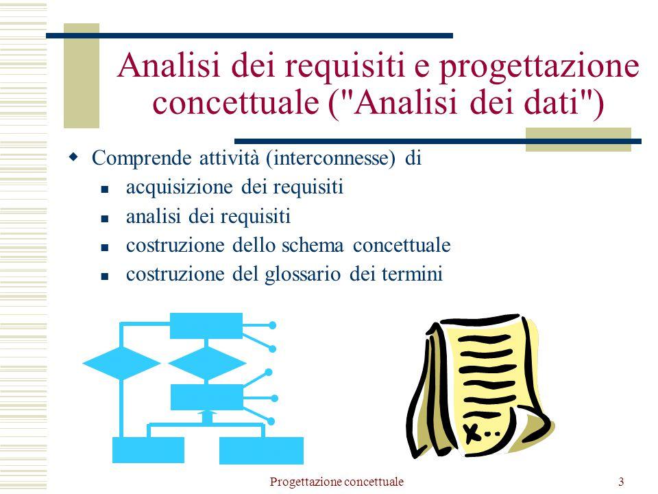 Progettazione concettuale4 Raccolta dei requisiti  E' la fase in cui si individuano i problemi che l'applicazione da realizzare deve risolvere le caratteristiche che tale applicazione dovrà avere: aspetti statici (dati) aspetti dinamici (operazioni sui dati)