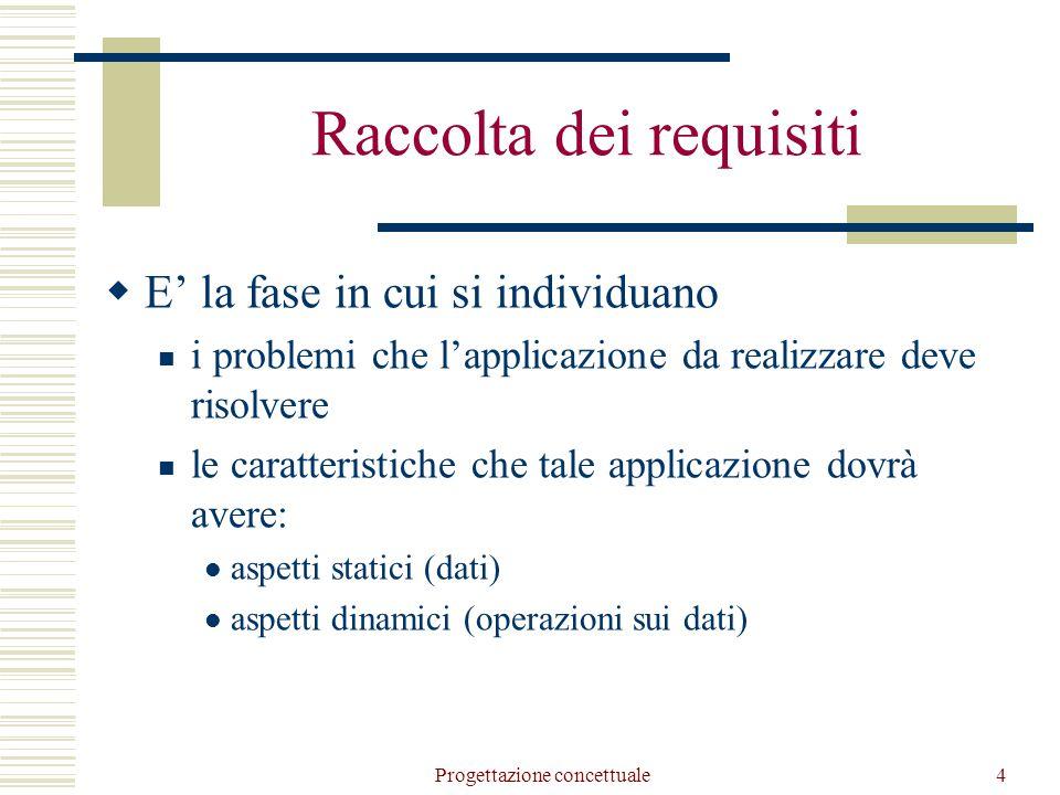 Progettazione concettuale5 Analisi dei requisiti  Inizialmente i requisiti sono raccolti in linguaggio naturale e sono spesso ambigue e disorganizzate  L'analisi dei requisiti consiste nel chiarimento e nell'organizzazione delle specifiche dei requisiti