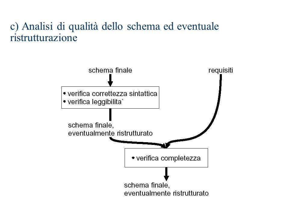 c) Analisi di qualità dello schema ed eventuale ristrutturazione