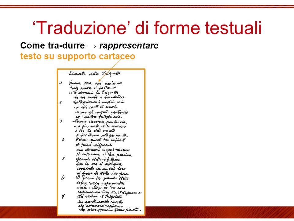 'Traduzione' di forme testuali Come tra-durre → rappresentare testo su supporto cartaceo