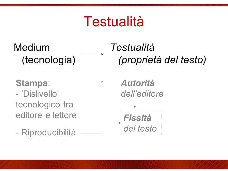 Testualità Medium (tecnologia) Testualità (proprietà del testo) Stampa: - 'Dislivello' tecnologico tra editore e lettore Autorità dell'editore Fissità del testo - Riproducibilità