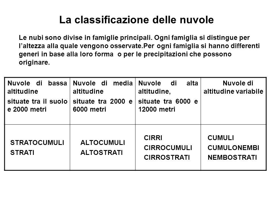 Domanda 4 Risposte possibili A)Stratocumuli B) Altocumuli C)Cumuli