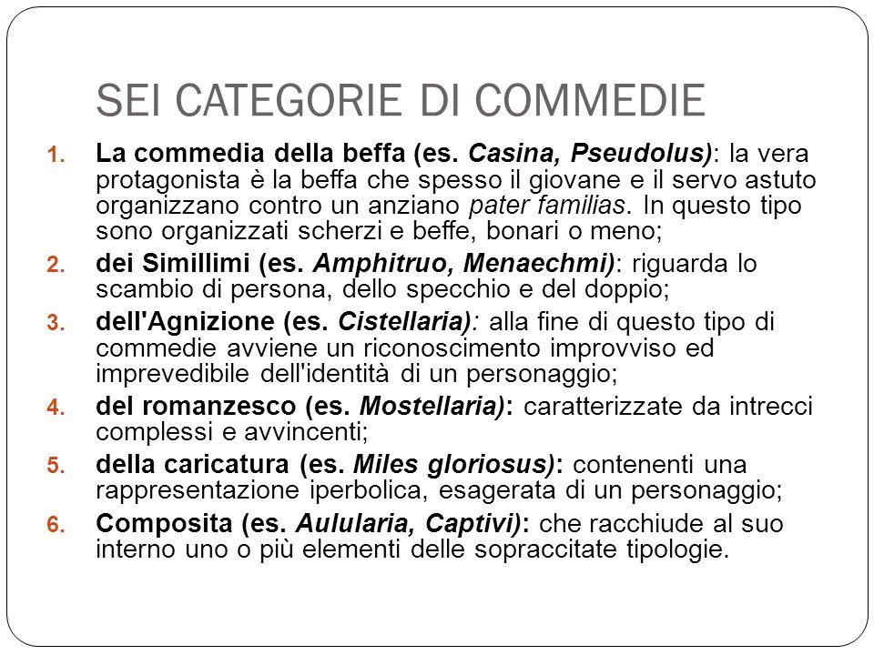 SEI CATEGORIE DI COMMEDIE 1.La commedia della beffa (es.