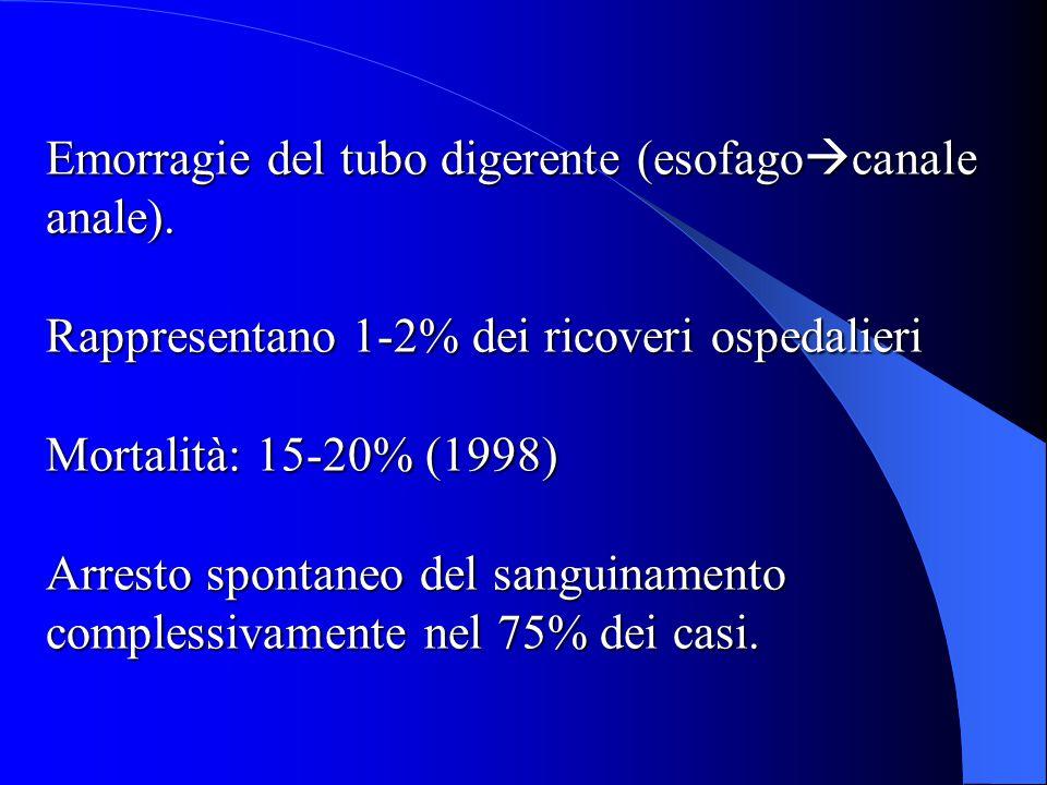 Emorragie del tubo digerente (esofago  canale anale). Rappresentano 1-2% dei ricoveri ospedalieri Mortalità: 15-20% (1998) Arresto spontaneo del sang