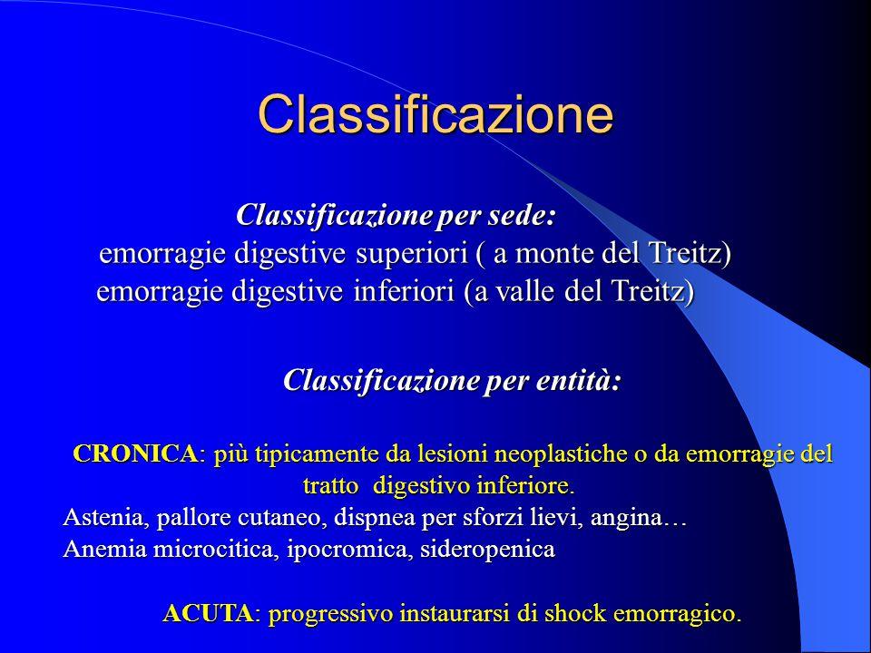 Classificazione Classificazione per sede: emorragie digestive superiori ( a monte del Treitz) emorragie digestive superiori ( a monte del Treitz) emor