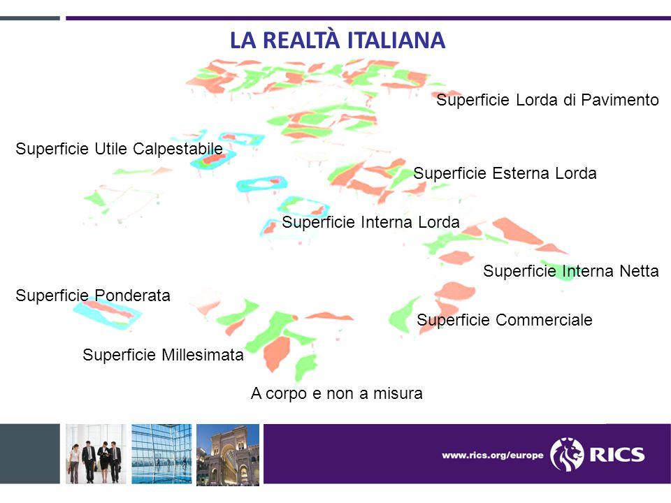 LA REALTÀ ITALIANA Superficie Lorda di Pavimento Superficie Utile Calpestabile Superficie Esterna Lorda Superficie Interna Lorda Superficie Interna Ne