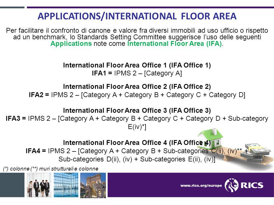 APPLICATIONS/INTERNATIONAL FLOOR AREA Per facilitare il confronto di canone e valore fra diversi immobili ad uso ufficio o rispetto ad un benchmark, l