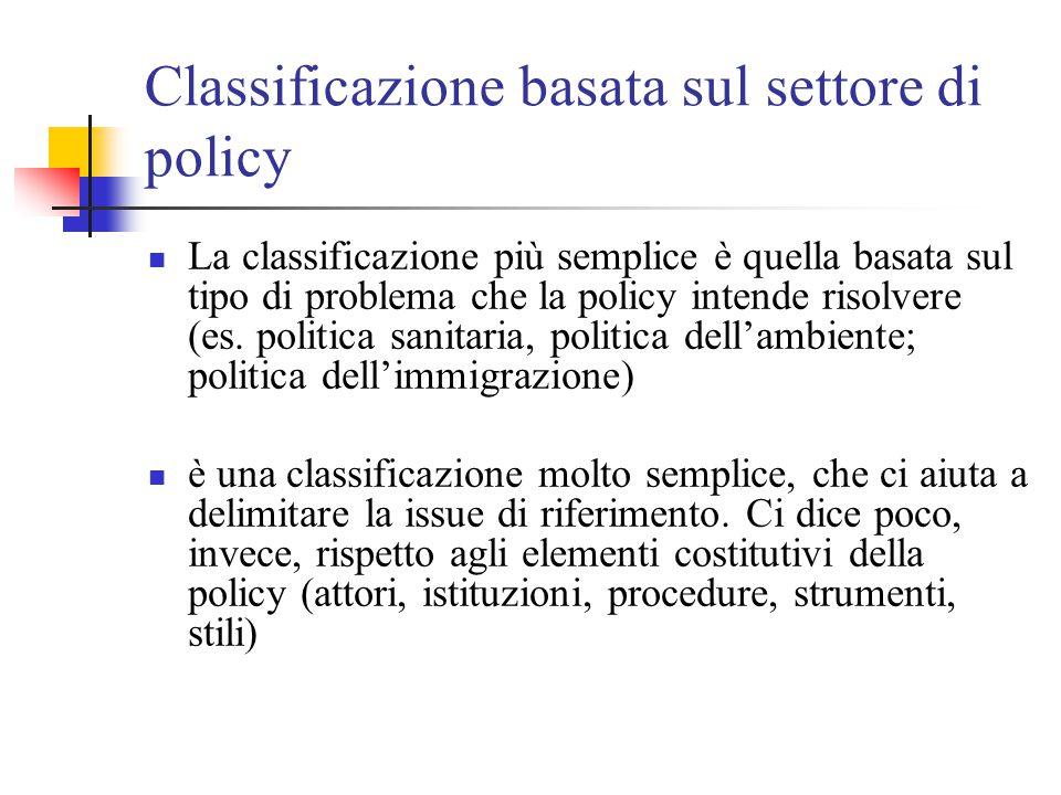 Classificazione basata sul settore di policy La classificazione più semplice è quella basata sul tipo di problema che la policy intende risolvere (es.