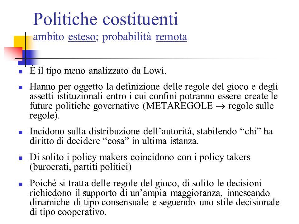 Politiche costituenti ambito esteso; probabilità remota È il tipo meno analizzato da Lowi. Hanno per oggetto la definizione delle regole del gioco e d
