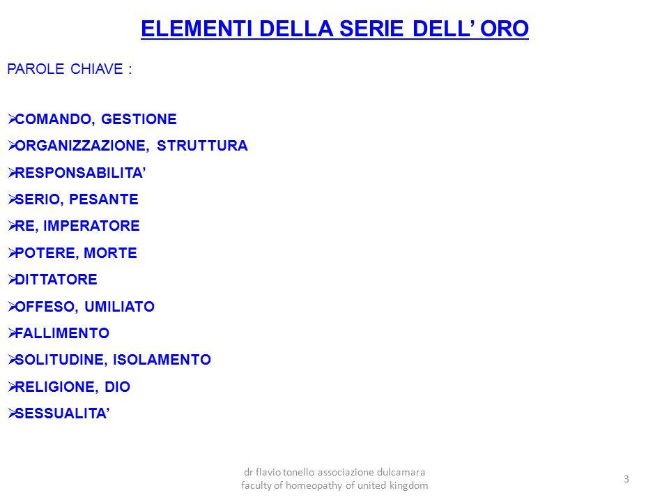 ELEMENTI DELLA SERIE DELL' ORO PAROLE CHIAVE :  COMANDO, GESTIONE  ORGANIZZAZIONE, STRUTTURA  RESPONSABILITA'  SERIO, PESANTE  RE, IMPERATORE  POTERE, MORTE  DITTATORE  OFFESO, UMILIATO  FALLIMENTO  SOLITUDINE, ISOLAMENTO  RELIGIONE, DIO  SESSUALITA' 3 dr flavio tonello associazione dulcamara faculty of homeopathy of united kingdom