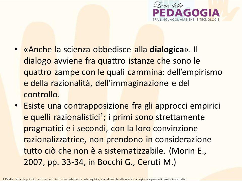 «Anche la scienza obbedisce alla dialogica». Il dialogo avviene fra quattro istanze che sono le quattro zampe con le quali cammina: dell'empirismo e d