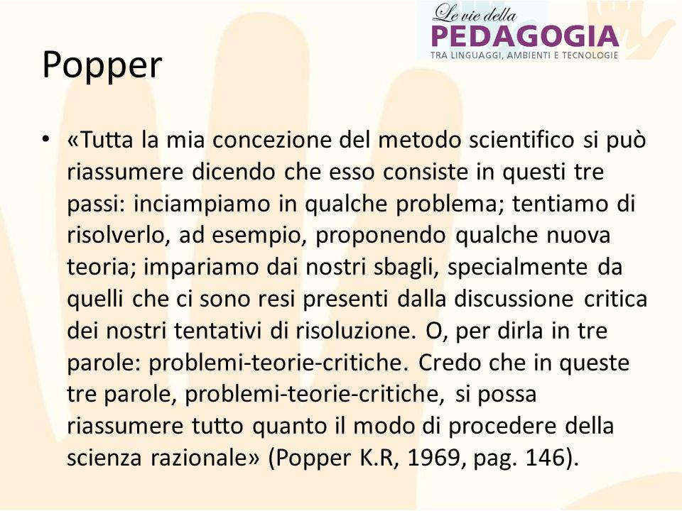 Popper «Tutta la mia concezione del metodo scientifico si può riassumere dicendo che esso consiste in questi tre passi: inciampiamo in qualche problem