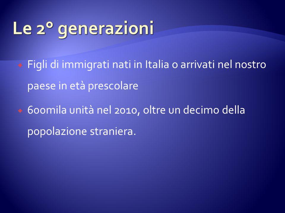  Figli di immigrati nati in Italia o arrivati nel nostro paese in età prescolare  600mila unità nel 2010, oltre un decimo della popolazione stranier