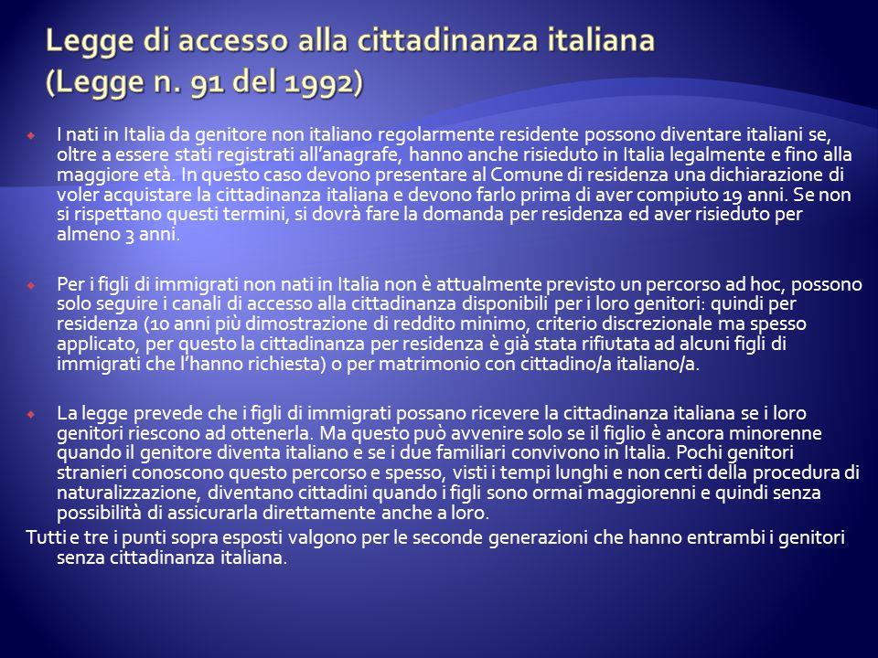  I nati in Italia da genitore non italiano regolarmente residente possono diventare italiani se, oltre a essere stati registrati all'anagrafe, hanno anche risieduto in Italia legalmente e fino alla maggiore età.