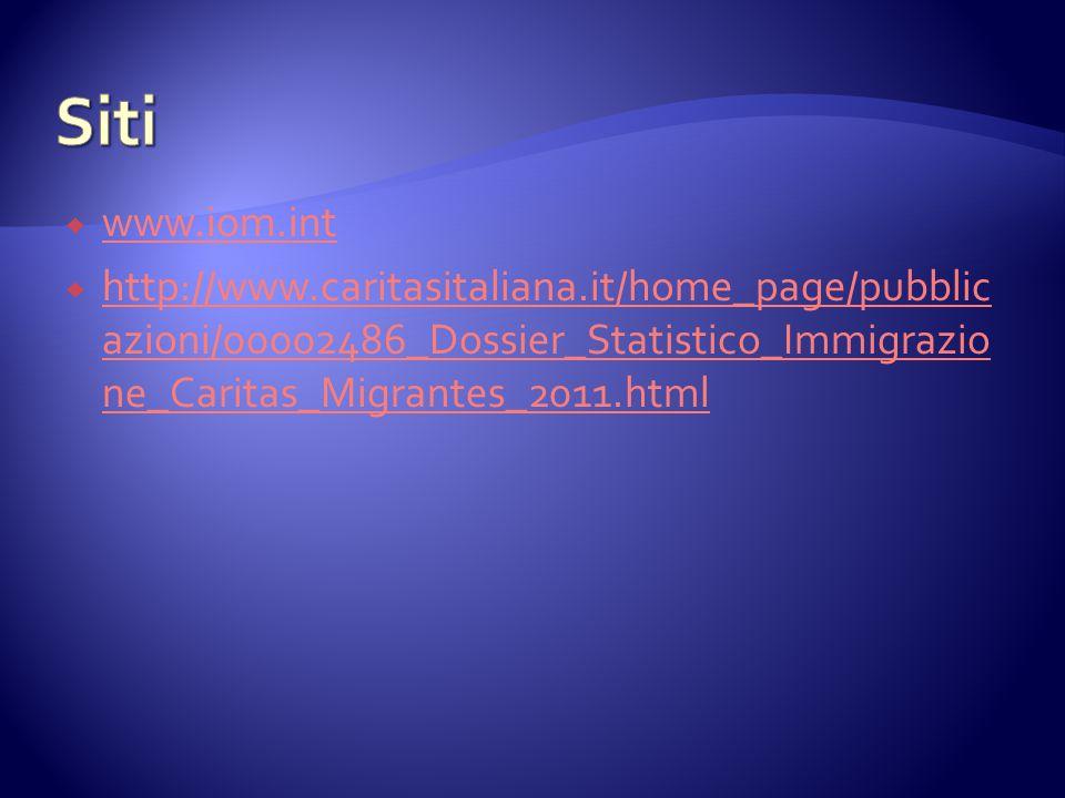 www.iom.int www.iom.int  http://www.caritasitaliana.it/home_page/pubblic azioni/00002486_Dossier_Statistico_Immigrazio ne_Caritas_Migrantes_2011.html http://www.caritasitaliana.it/home_page/pubblic azioni/00002486_Dossier_Statistico_Immigrazio ne_Caritas_Migrantes_2011.html