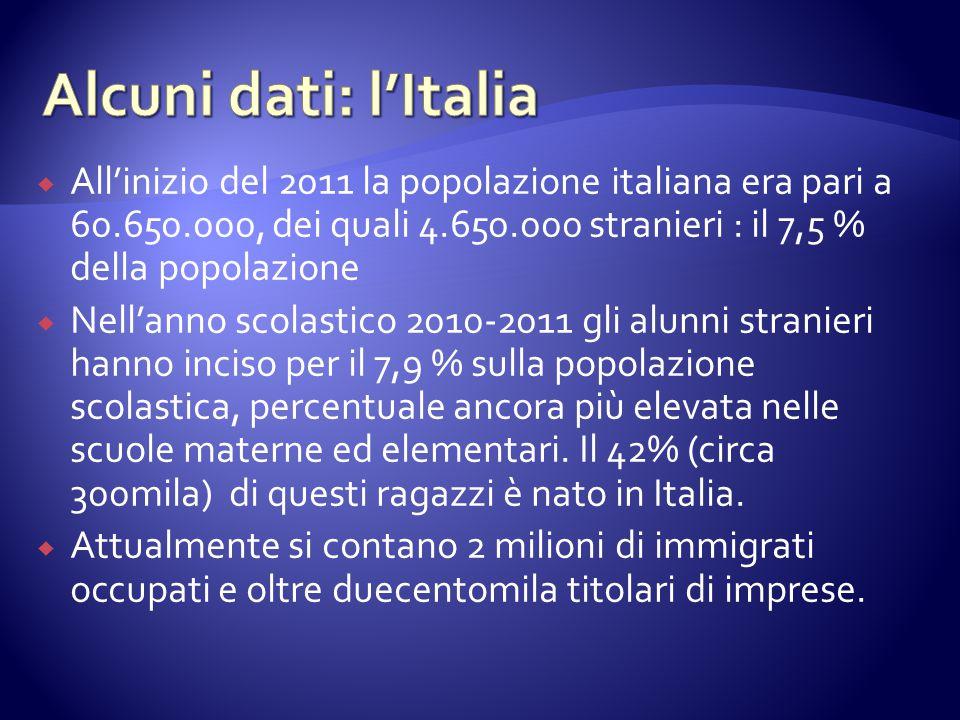  All'inizio del 2011 la popolazione italiana era pari a 60.650.000, dei quali 4.650.000 stranieri : il 7,5 % della popolazione  Nell'anno scolastico