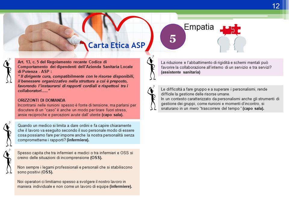 """12 Carta Etica ASP 5 Art. 13, c. 5 del Regolamento recante Codice di Comportamento dei dipendenti dell'Azienda Sanitaria Locale di Potenza - ASP : """" I"""