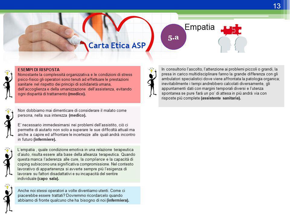 13 Carta Etica ASP 5.a ESEMPI DI RISPOSTA Nonostante la complessità organizzativa e le condizioni di stress psico-fisico gli operatori sono tenuti ad