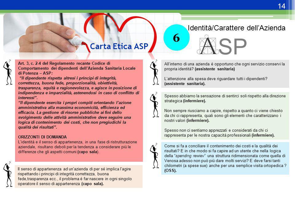 """14 Carta Etica ASP 6 Art. 3, c. 2-4 del Regolamento recante Codice di Comportamento dei dipendenti dell'Azienda Sanitaria Locale di Potenza – ASP: """"Il"""