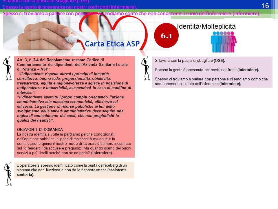 """16 Carta Etica ASP 6.1 Art. 3, c. 2-4 del Regolamento recante Codice di Comportamento dei dipendenti dell'Azienda Sanitaria Locale di Potenza – ASP: """""""
