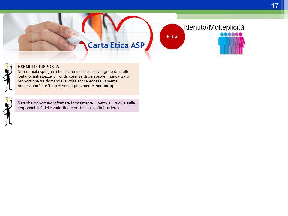 17 Carta Etica ASP 6.1.a Sarebbe opportuno informare formalmente l'utenza sui ruoli e sulle responsabilità delle varie figure professionali (infermier