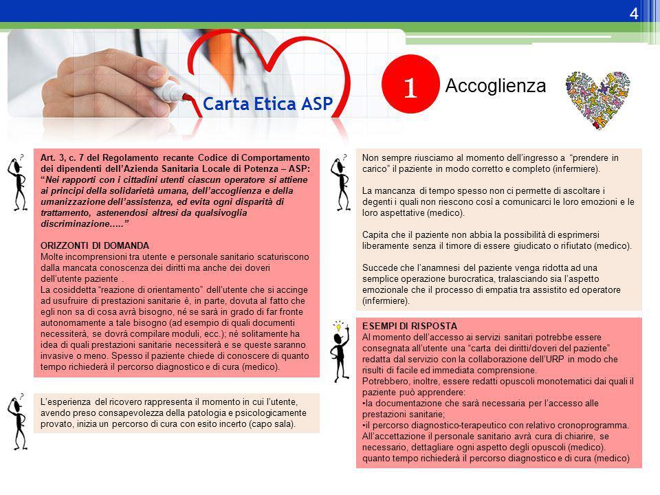 4 Carta Etica ASP 1 Accoglienza Art. 3, c. 7 del Regolamento recante Codice di Comportamento dei dipendenti dell'Azienda Sanitaria Locale di Potenza –