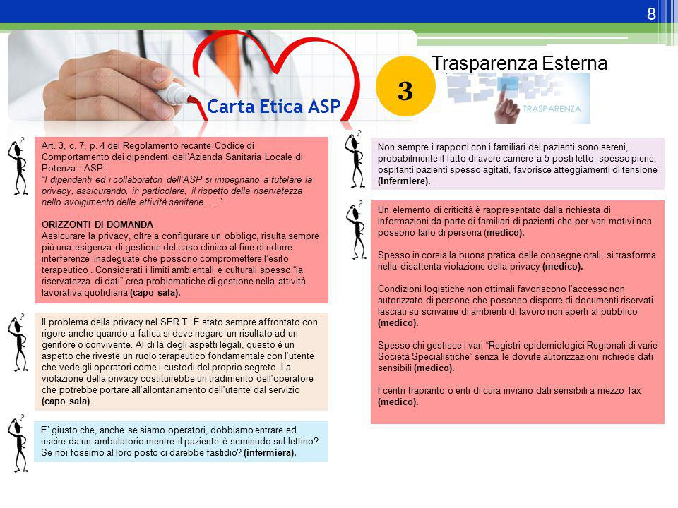 9 Carta Etica ASP 3.1 ESEMPI DI RISPOSTA Il rispetto della privacy deve essere il nostro pane quotidiano.